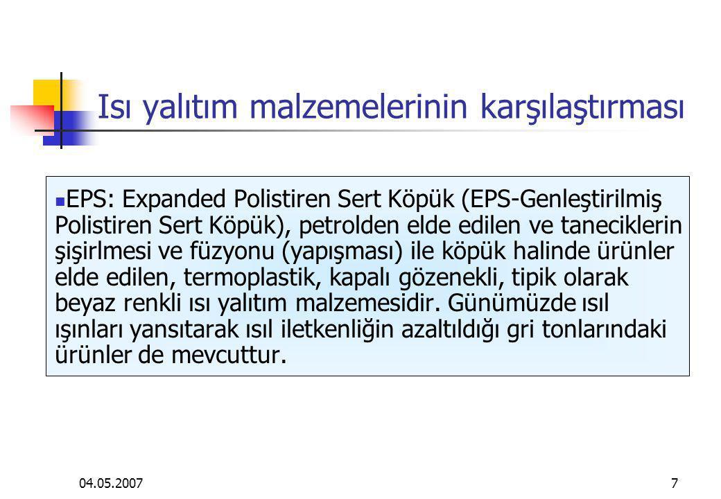04.05.20077 Isı yalıtım malzemelerinin karşılaştırması  EPS: Expanded Polistiren Sert Köpük (EPS-Genleştirilmiş Polistiren Sert Köpük), petrolden eld