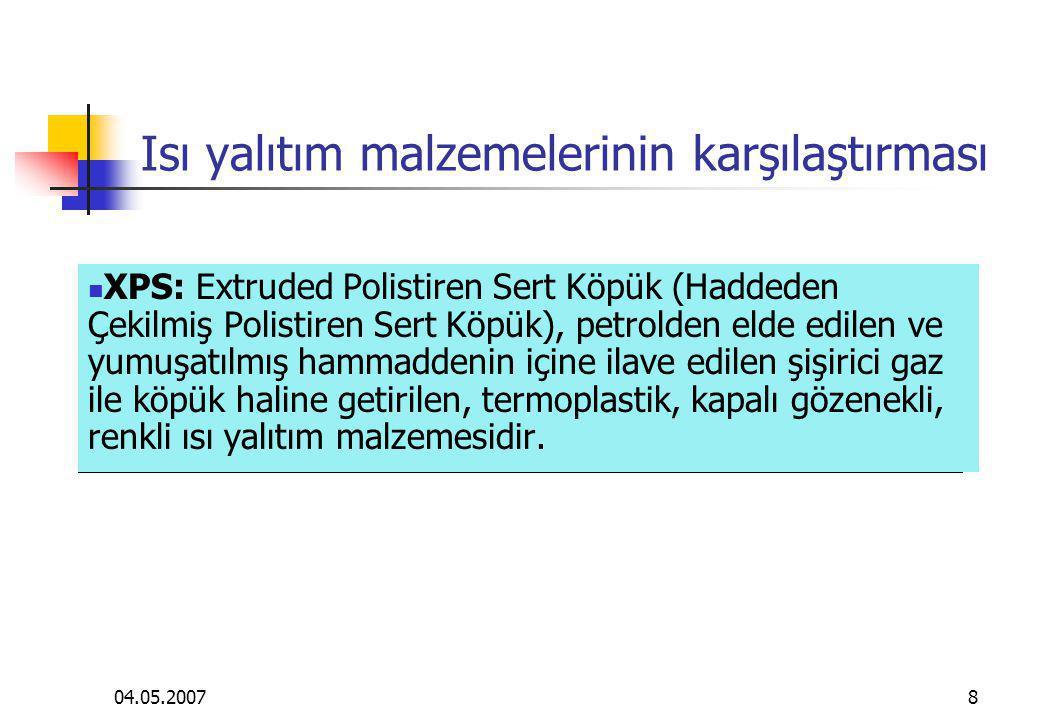 04.05.20078 Isı yalıtım malzemelerinin karşılaştırması  XPS: Extruded Polistiren Sert Köpük (Haddeden Çekilmiş Polistiren Sert Köpük), petrolden elde