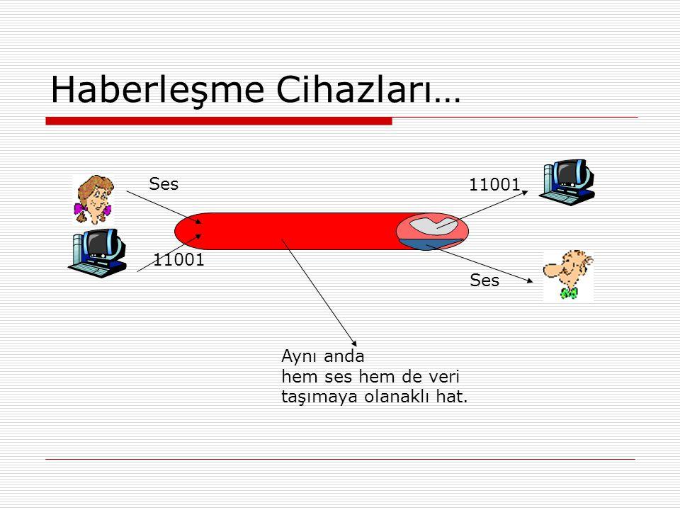 Haberleşme Cihazları…  Bu işlem, telefon sinyalleri için kullanılan bakır kablonun frekanslarını bölme işlemi ile gerçeklenmiştir.