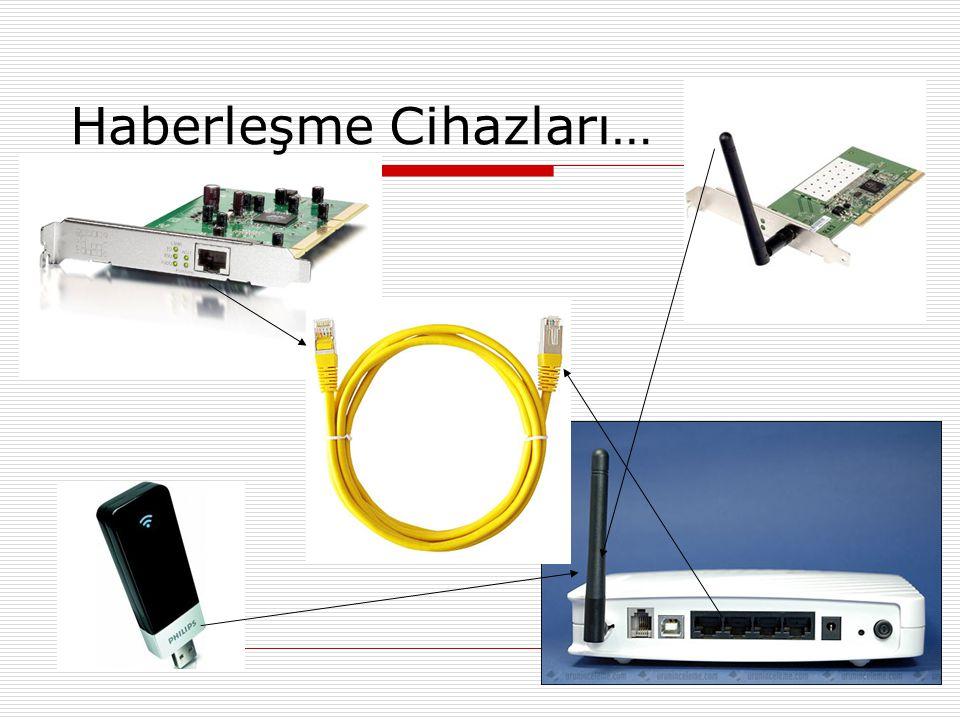  FTP kablonun içinde 8 sarmal çift olduğundan söz etmiştik.