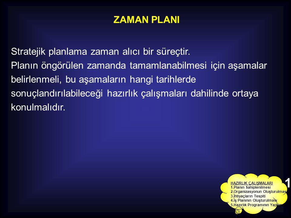 ZAMAN PLANI Stratejik planlama zaman alıcı bir süreçtir. Planın öngörülen zamanda tamamlanabilmesi için aşamalar belirlenmeli, bu aşamaların hangi tar