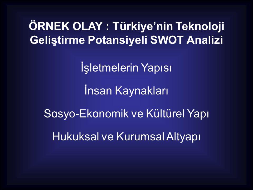 ÖRNEK OLAY : Türkiye'nin Teknoloji Geliştirme Potansiyeli SWOT Analizi İşletmelerin Yapısı İnsan Kaynakları Sosyo-Ekonomik ve Kültürel Yapı Hukuksal v
