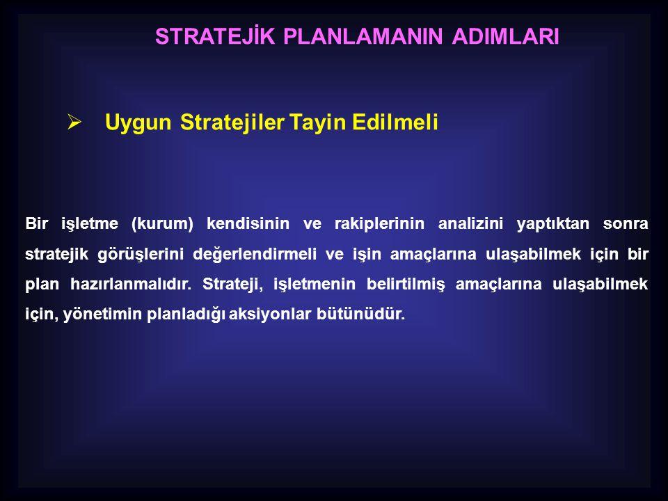 STRATEJİK PLANLAMANIN ADIMLARI  Uygun Stratejiler Tayin Edilmeli Bir işletme (kurum) kendisinin ve rakiplerinin analizini yaptıktan sonra stratejik g