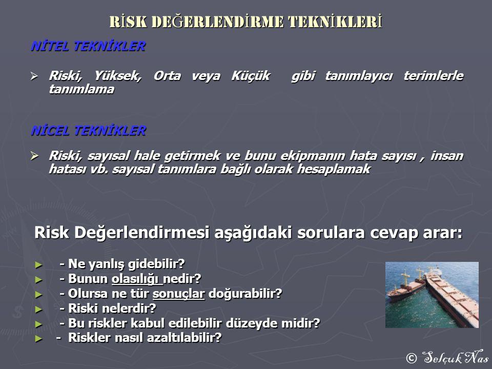 © Selçuk Nas R İ SK DE Ğ ERLEND İ RME TEKN İ KLER İ NİTEL TEKNİKLER  Riski, Yüksek, Orta veya Küçük gibi tanımlayıcı terimlerle tanımlama NİCEL TEKNİ