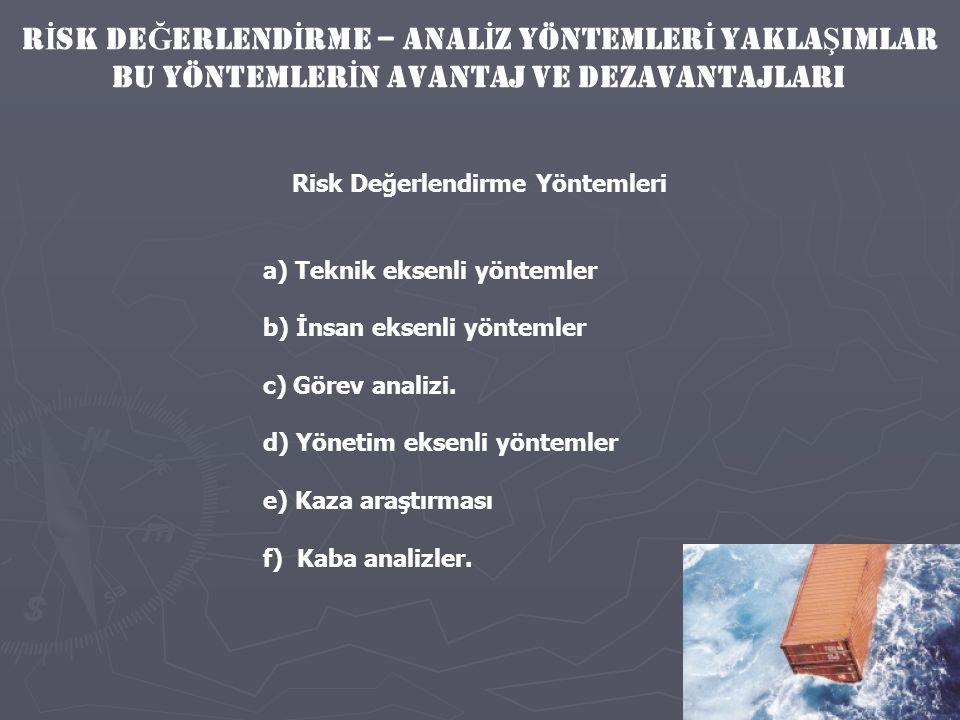© Selçuk Nas Risk Değerlendirme Yöntemleri a) Teknik eksenli yöntemler b) İnsan eksenli yöntemler c) Görev analizi. d) Yönetim eksenli yöntemler e) Ka