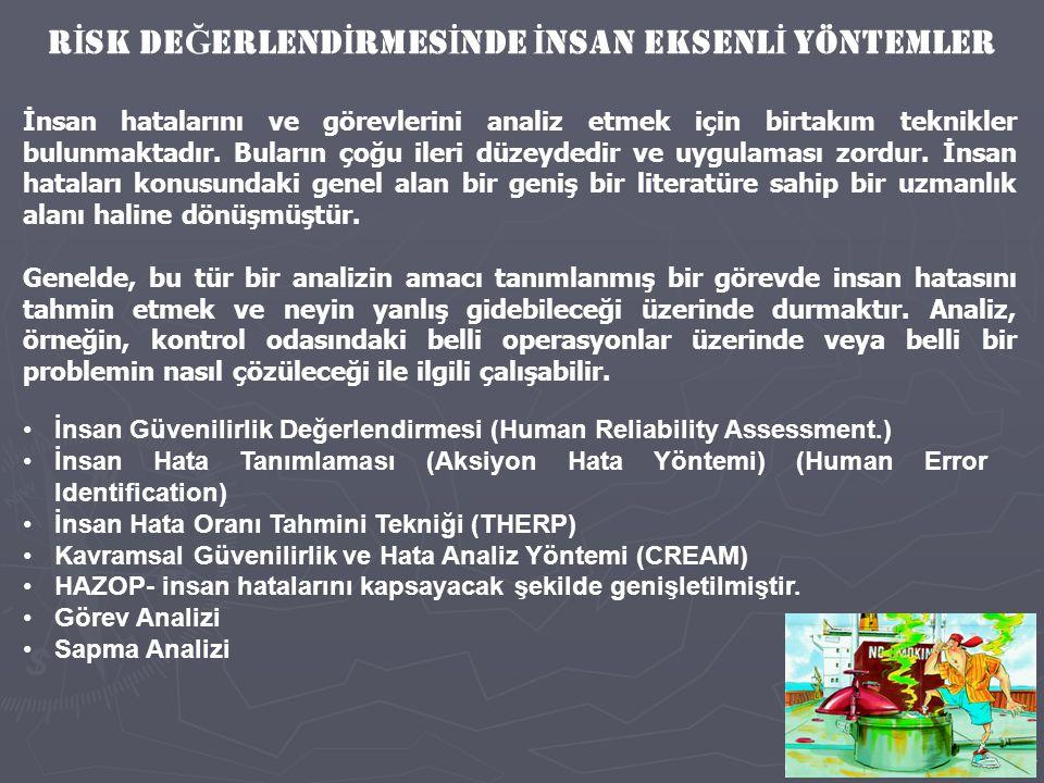 © Selçuk Nas •İnsan Güvenilirlik Değerlendirmesi (Human Reliability Assessment.) •İnsan Hata Tanımlaması (Aksiyon Hata Yöntemi) (Human Error Identific