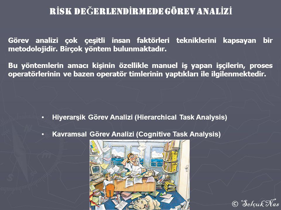 © Selçuk Nas •Hiyerarşik Görev Analizi (Hierarchical Task Analysis) •Kavramsal Görev Analizi (Cognitive Task Analysis) R İ sk De Ğ erlend İ rmede Göre