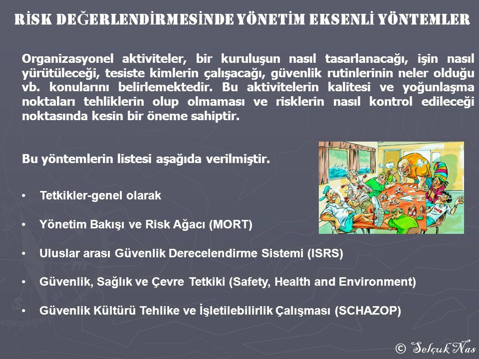 © Selçuk Nas •Tetkikler-genel olarak •Yönetim Bakışı ve Risk Ağacı (MORT) •Uluslar arası Güvenlik Derecelendirme Sistemi (ISRS) •Güvenlik, Sağlık ve Ç