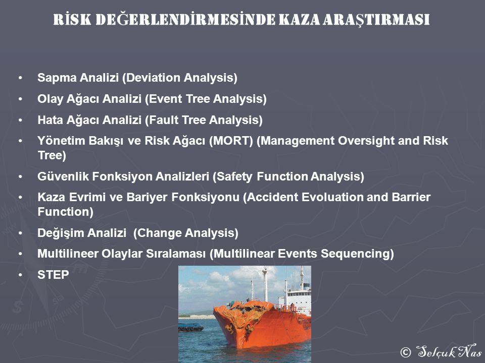 © Selçuk Nas •Sapma Analizi (Deviation Analysis) •Olay Ağacı Analizi (Event Tree Analysis) •Hata Ağacı Analizi (Fault Tree Analysis) •Yönetim Bakışı v