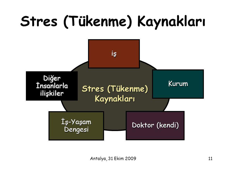 Antalya, 31 Ekim 200911 Stres (Tükenme) Kaynakları iş Kurum Doktor (kendi) Diğer İnsanlarla ilişkiler İş-Yaşam Dengesi Stres (Tükenme) Kaynakları