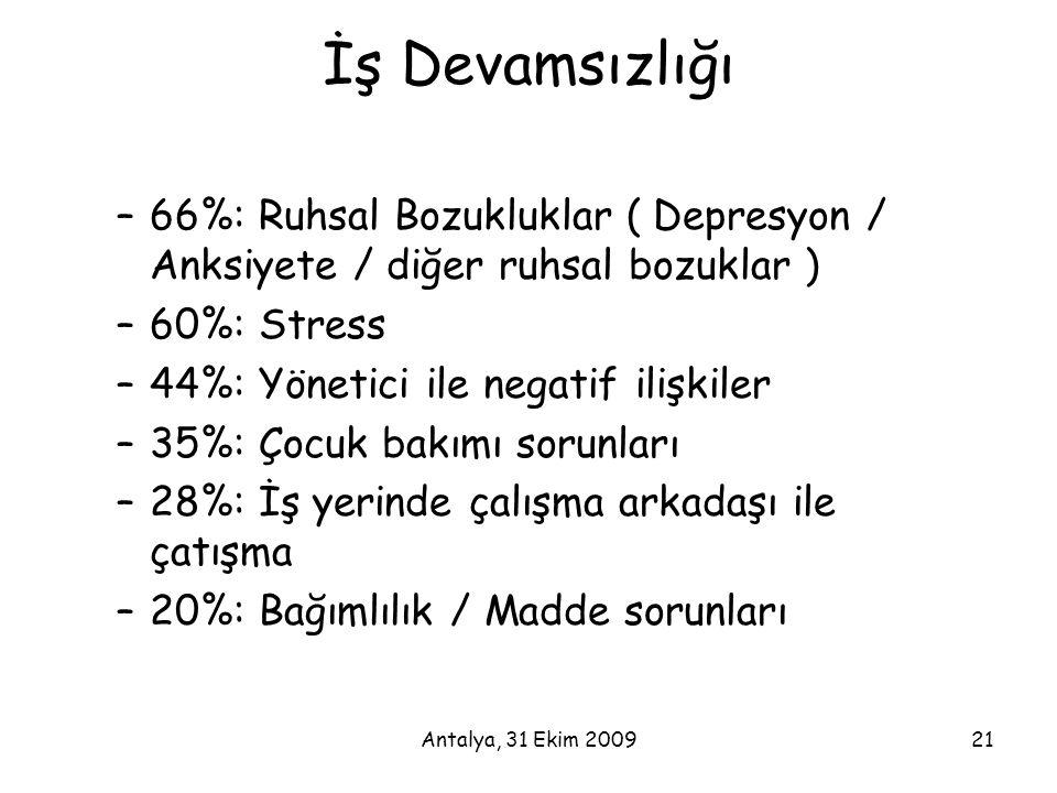 Antalya, 31 Ekim 200921 İş Devamsızlığı –66%: Ruhsal Bozukluklar ( Depresyon / Anksiyete / diğer ruhsal bozuklar ) –60%: Stress –44%: Yönetici ile neg