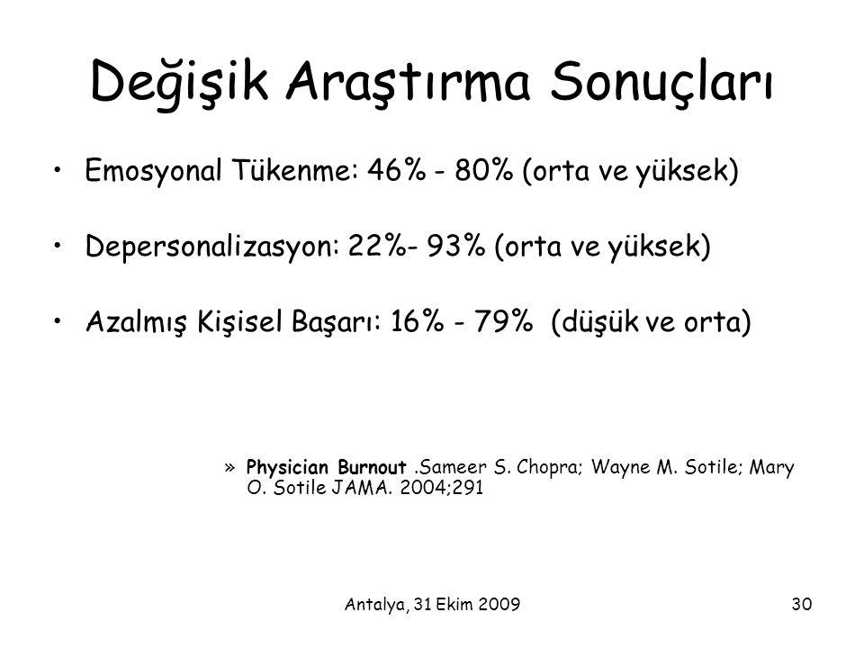 Antalya, 31 Ekim 200930 Değişik Araştırma Sonuçları •Emosyonal Tükenme: 46% - 80% (orta ve yüksek) •Depersonalizasyon: 22%- 93% (orta ve yüksek) •Azal