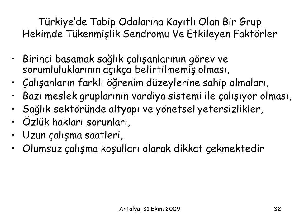 Antalya, 31 Ekim 200932 Türkiye'de Tabip Odalarına Kayıtlı Olan Bir Grup Hekimde Tükenmişlik Sendromu Ve Etkileyen Faktörler •Birinci basamak sağlık ç