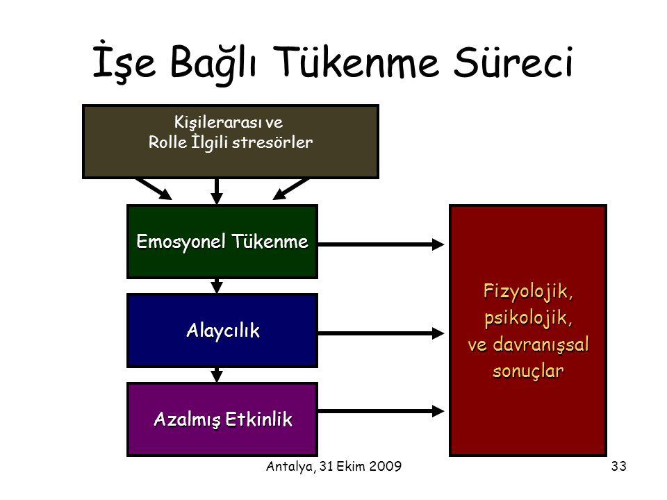 Antalya, 31 Ekim 200933 Alaycılık Azalmış Etkinlik Fizyolojik, psikolojik, ve davranışsal sonuçlar Emosyonel Tükenme Kişilerarası ve Rolle İlgili stre