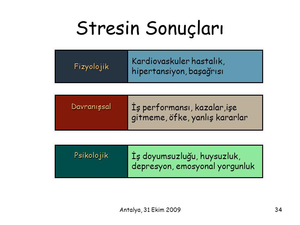 Antalya, 31 Ekim 200934 Davranışsal Psikolojik İş performansı, kazalar,işe gitmeme, öfke, yanlış kararlar İş doyumsuzluğu, huysuzluk, depresyon, emosy