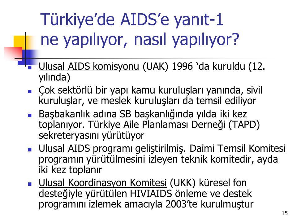 15 Türkiye'de AIDS'e yanıt-1 ne yapılıyor, nasıl yapılıyor?  Ulusal AIDS komisyonu (UAK) 1996 'da kuruldu (12. yılında)  Çok sektörlü bir yapı kamu