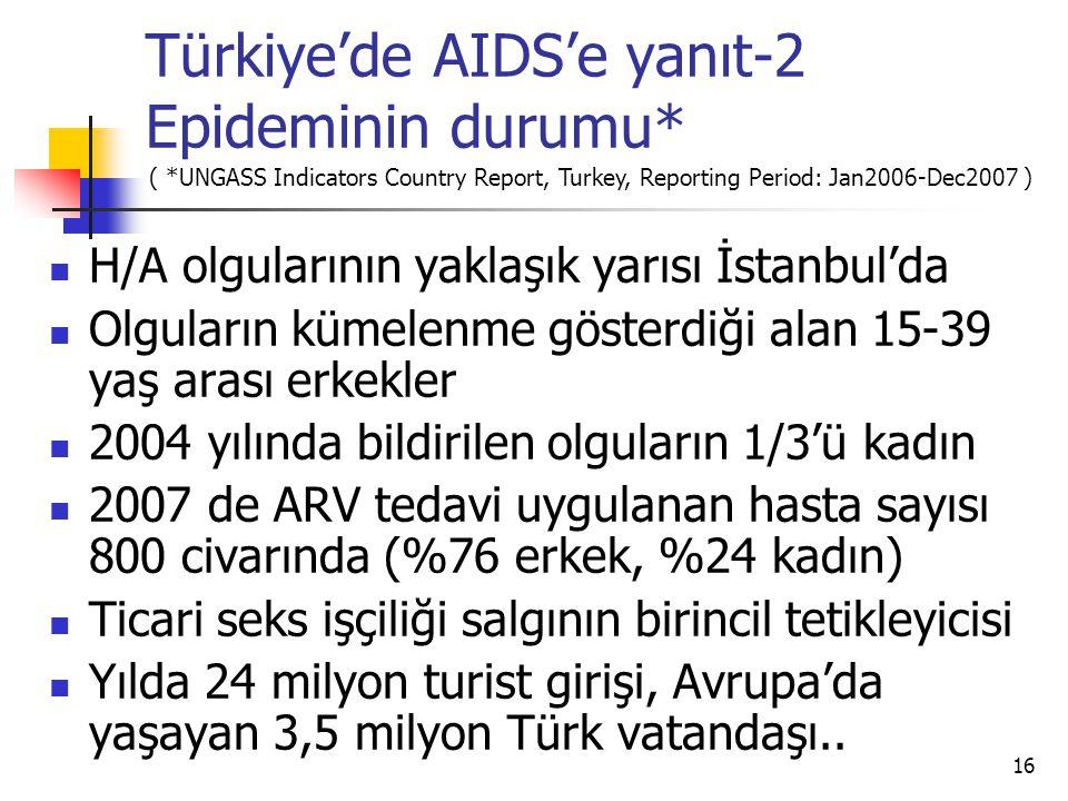 16 Türkiye'de AIDS'e yanıt-2 Epideminin durumu*  H/A olgularının yaklaşık yarısı İstanbul'da  Olguların kümelenme gösterdiği alan 15-39 yaş arası er