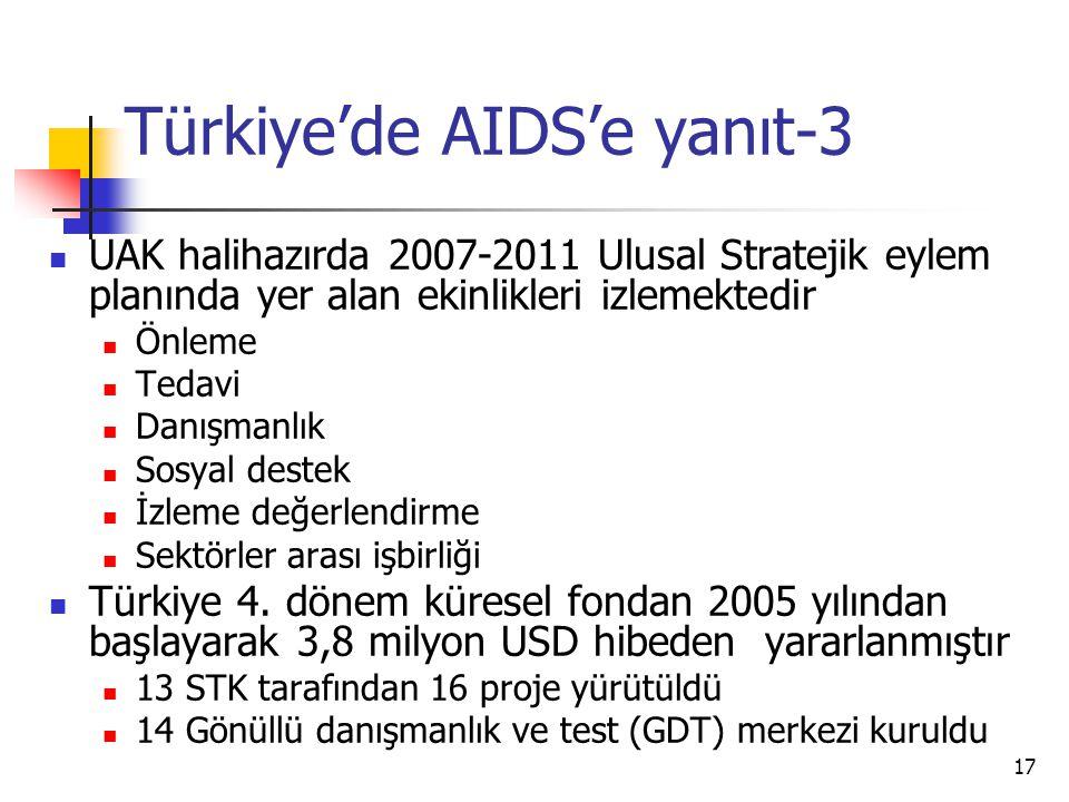17 Türkiye'de AIDS'e yanıt-3  UAK halihazırda 2007-2011 Ulusal Stratejik eylem planında yer alan ekinlikleri izlemektedir  Önleme  Tedavi  Danışma