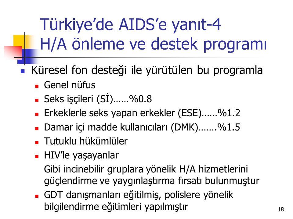 18 Türkiye'de AIDS'e yanıt-4 H/A önleme ve destek programı  Küresel fon desteği ile yürütülen bu programla  Genel nüfus  Seks işçileri (Sİ)……%0.8 