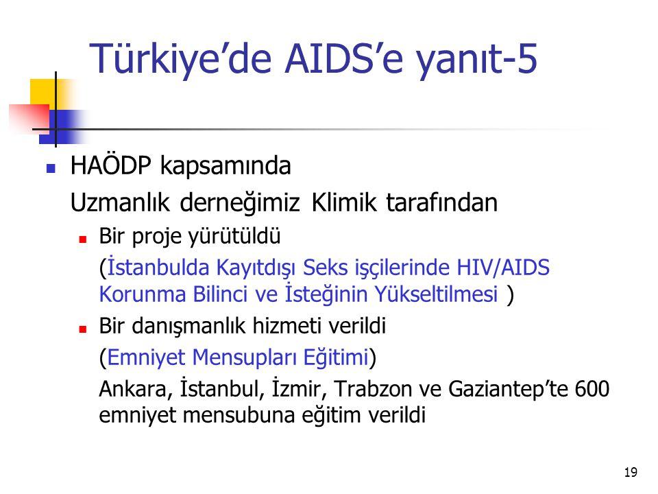 19 Türkiye'de AIDS'e yanıt-5  HAÖDP kapsamında Uzmanlık derneğimiz Klimik tarafından  Bir proje yürütüldü (İstanbulda Kayıtdışı Seks işçilerinde HIV