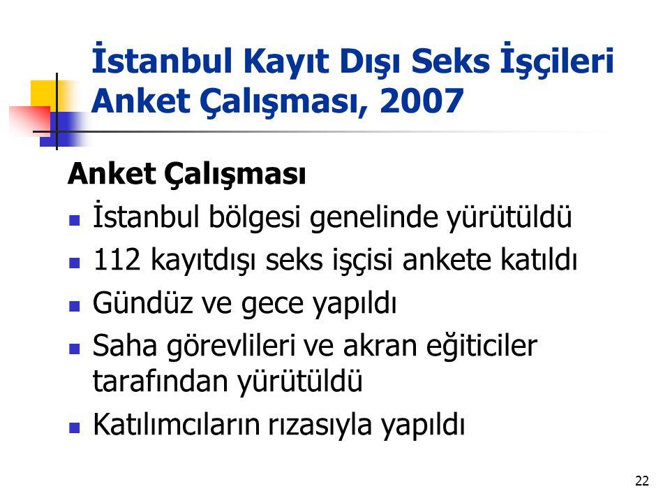 22 Anket Çalışması  İstanbul bölgesi genelinde yürütüldü  112 kayıtdışı seks işçisi ankete katıldı  Gündüz ve gece yapıldı  Saha görevlileri ve ak