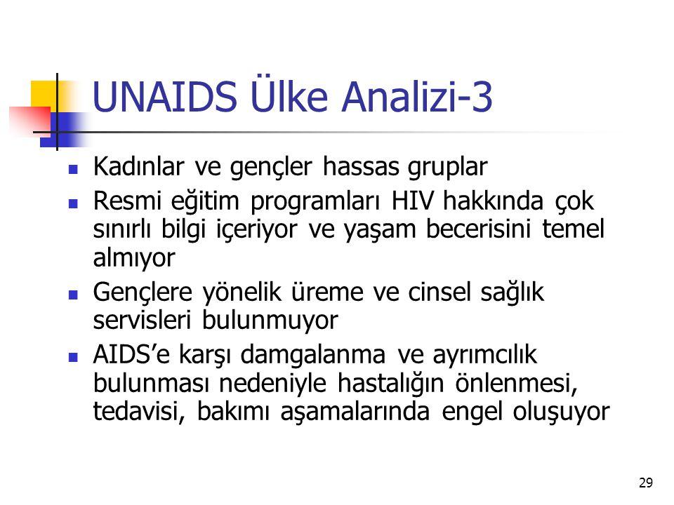 29 UNAIDS Ülke Analizi-3  Kadınlar ve gençler hassas gruplar  Resmi eğitim programları HIV hakkında çok sınırlı bilgi içeriyor ve yaşam becerisini t