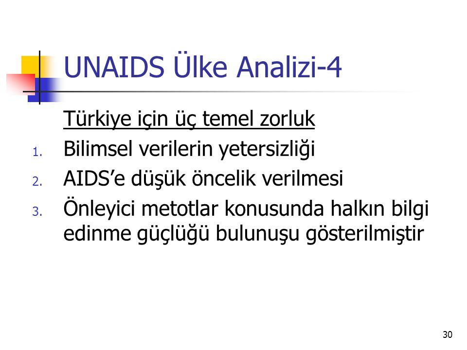 30 UNAIDS Ülke Analizi-4 Türkiye için üç temel zorluk 1. Bilimsel verilerin yetersizliği 2. AIDS'e düşük öncelik verilmesi 3. Önleyici metotlar konusu