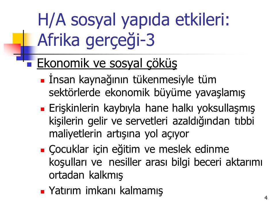 15 Türkiye'de AIDS'e yanıt-1 ne yapılıyor, nasıl yapılıyor.