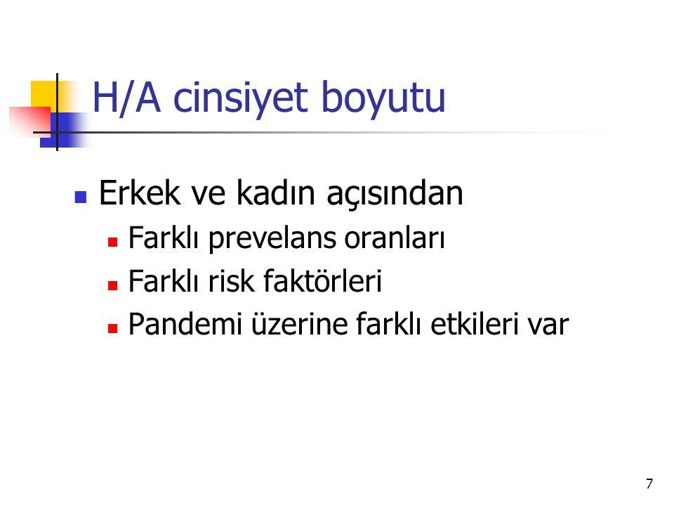 18 Türkiye'de AIDS'e yanıt-4 H/A önleme ve destek programı  Küresel fon desteği ile yürütülen bu programla  Genel nüfus  Seks işçileri (Sİ)……%0.8  Erkeklerle seks yapan erkekler (ESE)……%1.2  Damar içi madde kullanıcıları (DMK)…….%1.5  Tutuklu hükümlüler  HIV'le yaşayanlar Gibi incinebilir gruplara yönelik H/A hizmetlerini güçlendirme ve yaygınlaştırma fırsatı bulunmuştur  GDT danışmanları eğitilmiş, polislere yönelik bilgilendirme eğitimleri yapılmıştır