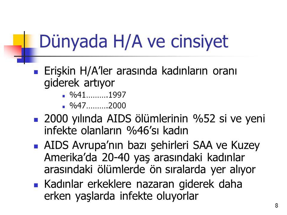 19 Türkiye'de AIDS'e yanıt-5  HAÖDP kapsamında Uzmanlık derneğimiz Klimik tarafından  Bir proje yürütüldü (İstanbulda Kayıtdışı Seks işçilerinde HIV/AIDS Korunma Bilinci ve İsteğinin Yükseltilmesi )  Bir danışmanlık hizmeti verildi (Emniyet Mensupları Eğitimi) Ankara, İstanbul, İzmir, Trabzon ve Gaziantep'te 600 emniyet mensubuna eğitim verildi