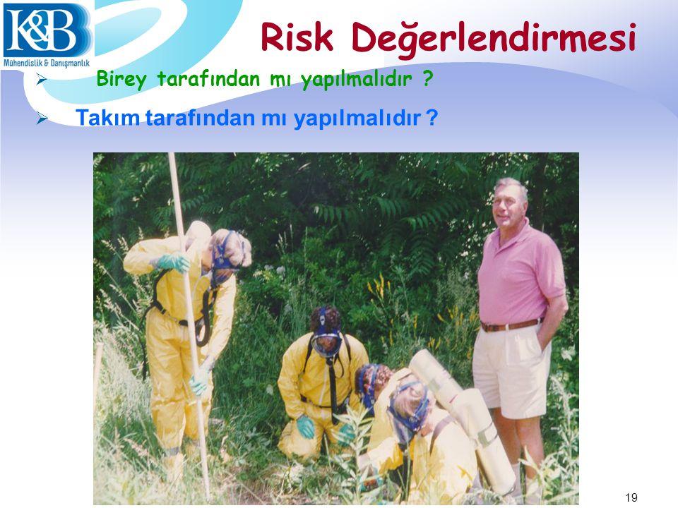 Risk Değerlendirmesi  Birey tarafından mı yapılmalıdır ? 19  Takım tarafından mı yapılmalıdır ?
