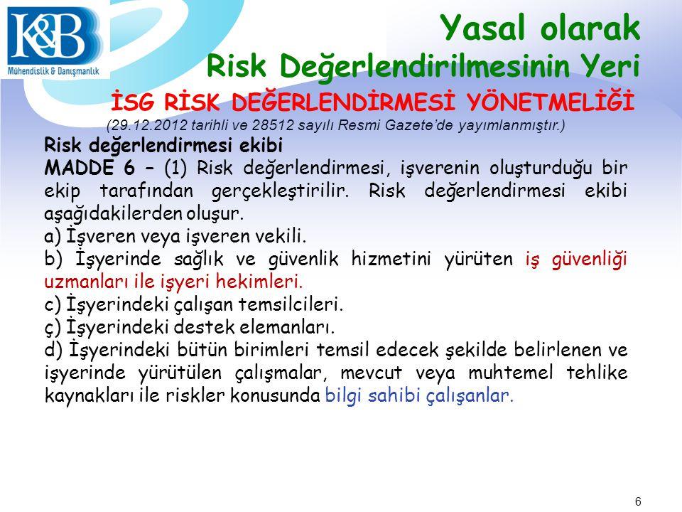 Yasal olarak Risk Değerlendirilmesinin Yeri İSG RİSK DEĞERLENDİRMESİ YÖNETMELİĞİ (29.12.2012 tarihli ve 28512 sayılı Resmi Gazete'de yayımlanmıştır.) Risk değerlendirmesi ekibi MADDE 6 – (1) Risk değerlendirmesi, işverenin oluşturduğu bir ekip tarafından gerçekleştirilir.