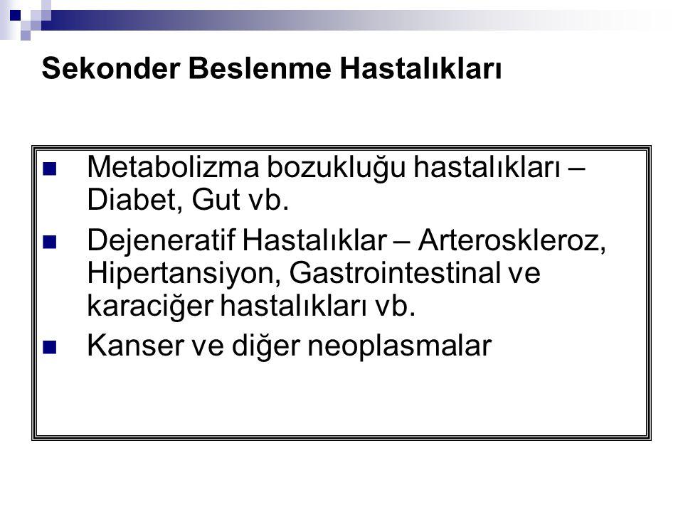 Sekonder Beslenme Hastalıkları  Metabolizma bozukluğu hastalıkları – Diabet, Gut vb.  Dejeneratif Hastalıklar – Arteroskleroz, Hipertansiyon, Gastro