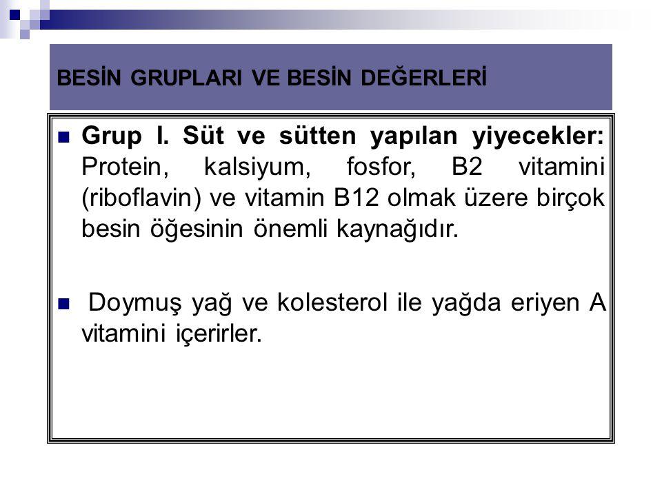 BESİN GRUPLARI VE BESİN DEĞERLERİ  Grup I. Süt ve sütten yapılan yiyecekler: Protein, kalsiyum, fosfor, B2 vitamini (riboflavin) ve vitamin B12 olmak