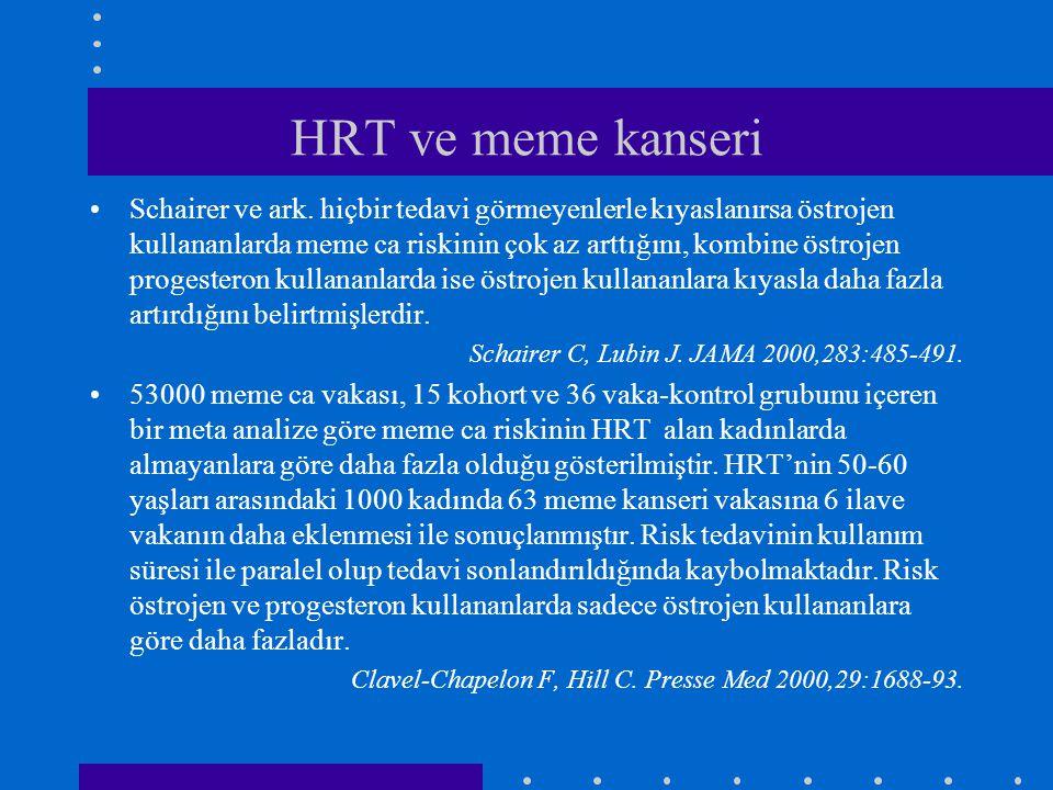 HRT ve meme kanseri •Schairer ve ark. hiçbir tedavi görmeyenlerle kıyaslanırsa östrojen kullananlarda meme ca riskinin çok az arttığını, kombine östro