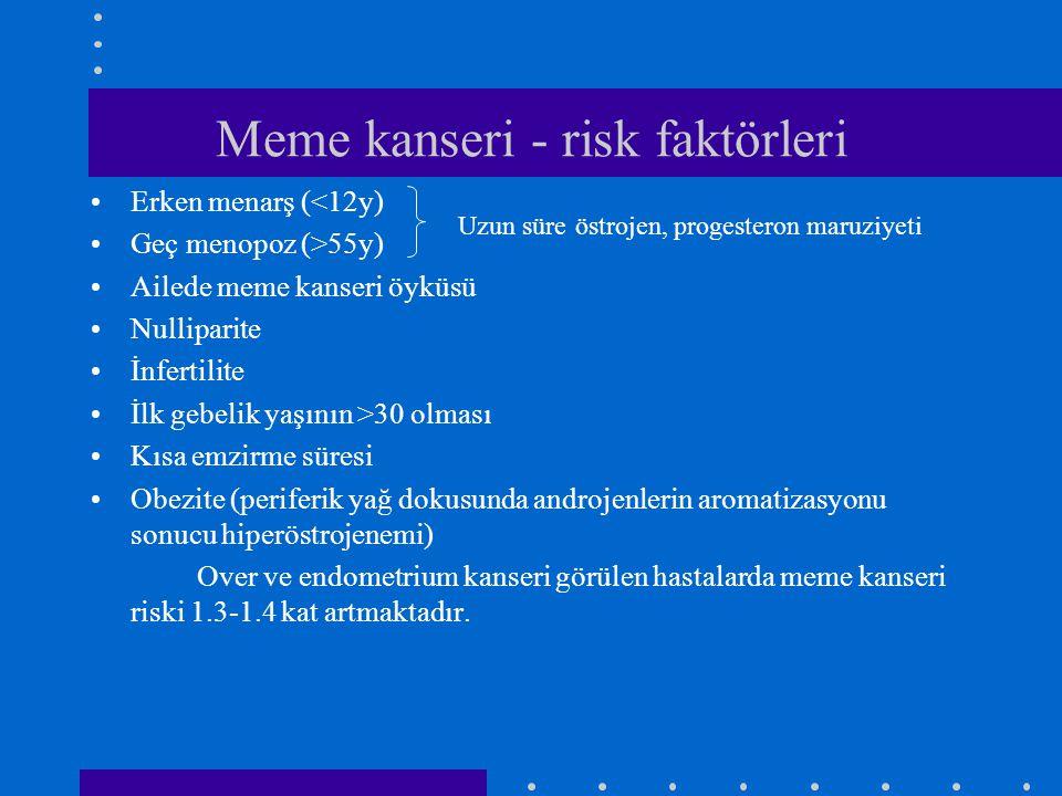 Meme kanseri - risk faktörleri •Erken menarş (<12y) •Geç menopoz (>55y) •Ailede meme kanseri öyküsü •Nulliparite •İnfertilite •İlk gebelik yaşının >30