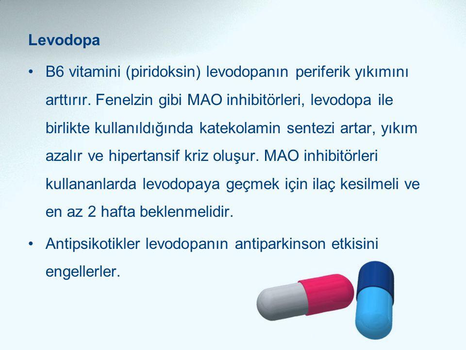 Levodopa •B6 vitamini (piridoksin) levodopanın periferik yıkımını arttırır. Fenelzin gibi MAO inhibitörleri, levodopa ile birlikte kullanıldığında kat