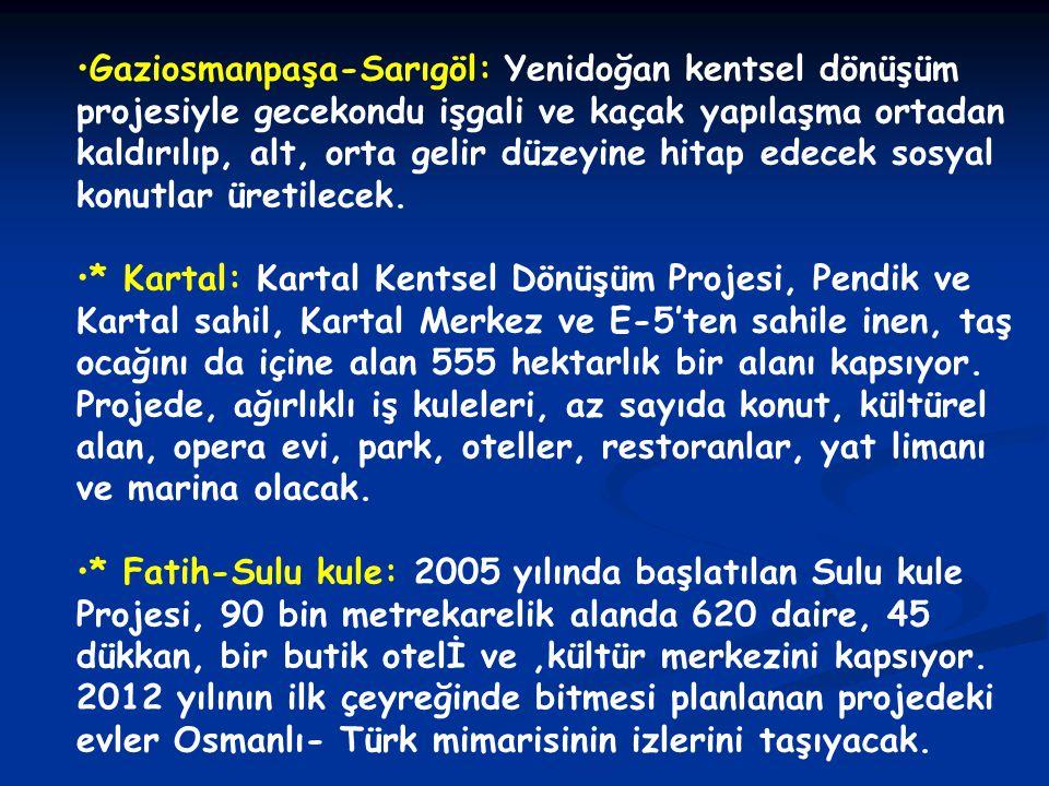 •Gaziosmanpaşa-Sarıgöl: Yenidoğan kentsel dönüşüm projesiyle gecekondu işgali ve kaçak yapılaşma ortadan kaldırılıp, alt, orta gelir düzeyine hitap ed