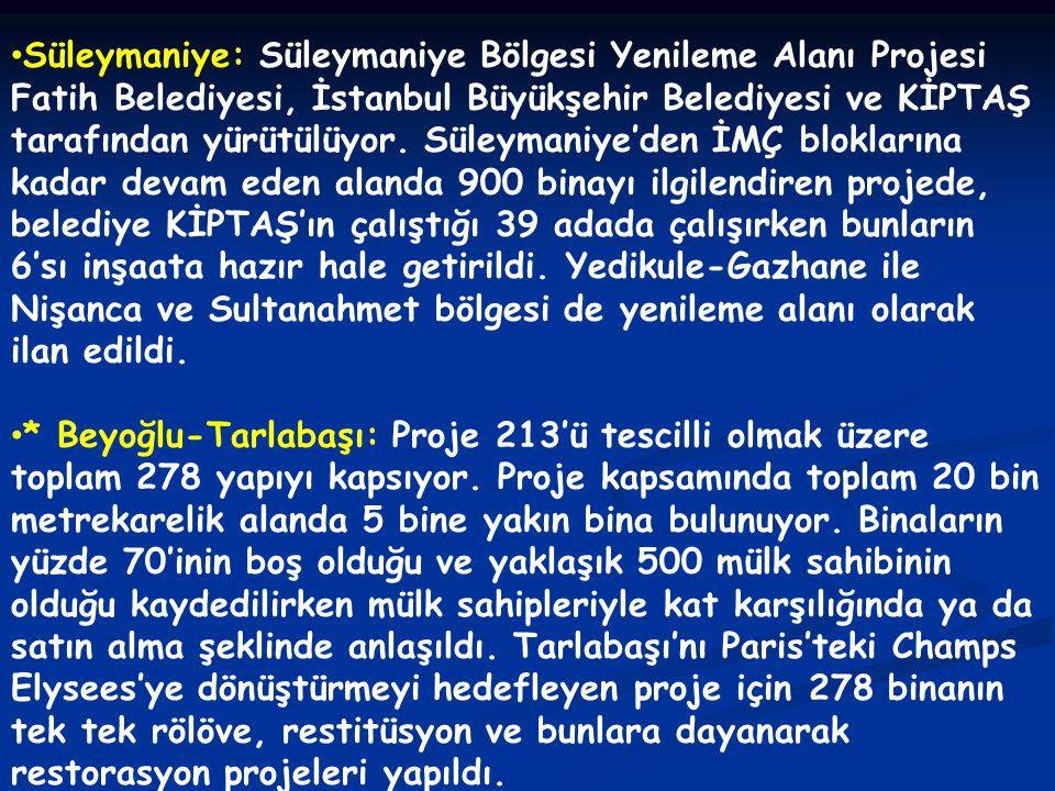 • Süleymaniye: Süleymaniye Bölgesi Yenileme Alanı Projesi Fatih Belediyesi, İstanbul Büyükşehir Belediyesi ve KİPTAŞ tarafından yürütülüyor. Süleymani