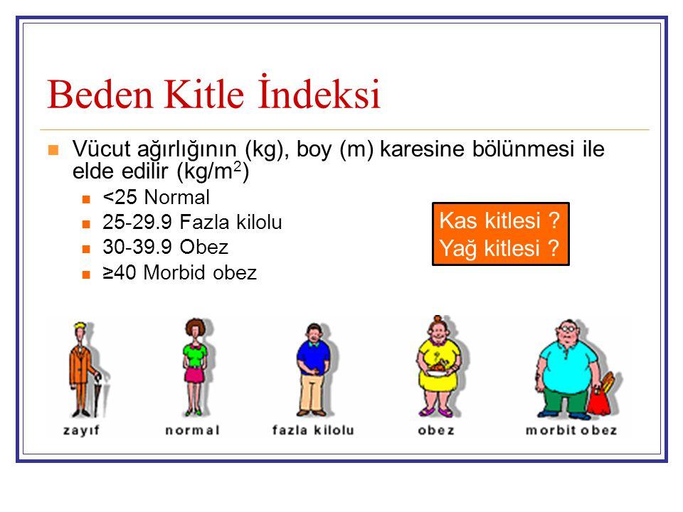 Beden Kitle İndeksi  Vücut ağırlığının (kg), boy (m) karesine bölünmesi ile elde edilir (kg/m 2 )  <25 Normal  25-29.9 Fazla kilolu  30-39.9 Obez  ≥40 Morbid obez Kas kitlesi .