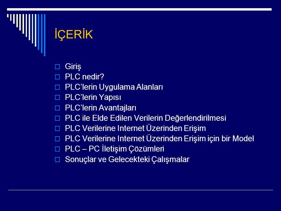 PLC Verilerine Internet Üzerinden Erişim için bir Model (II) AP
