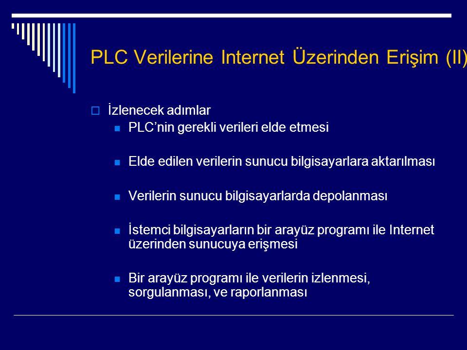 PLC Verilerine Internet Üzerinden Erişim (II)  İzlenecek adımlar  PLC'nin gerekli verileri elde etmesi  Elde edilen verilerin sunucu bilgisayarlara
