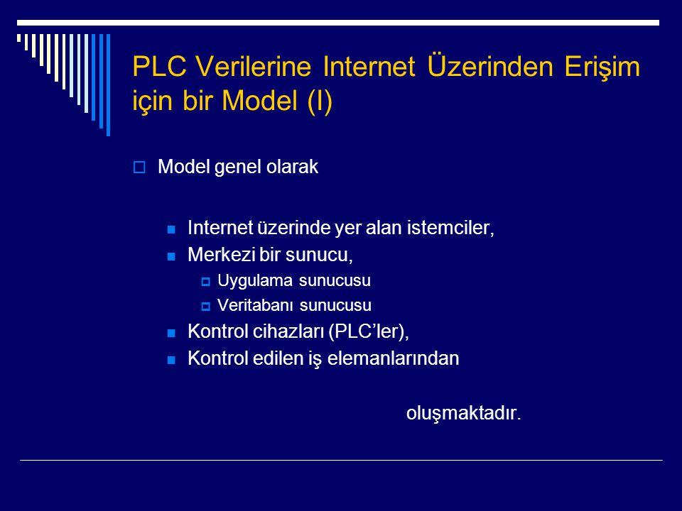 PLC Verilerine Internet Üzerinden Erişim için bir Model (I)  Model genel olarak  Internet üzerinde yer alan istemciler,  Merkezi bir sunucu,  Uygu