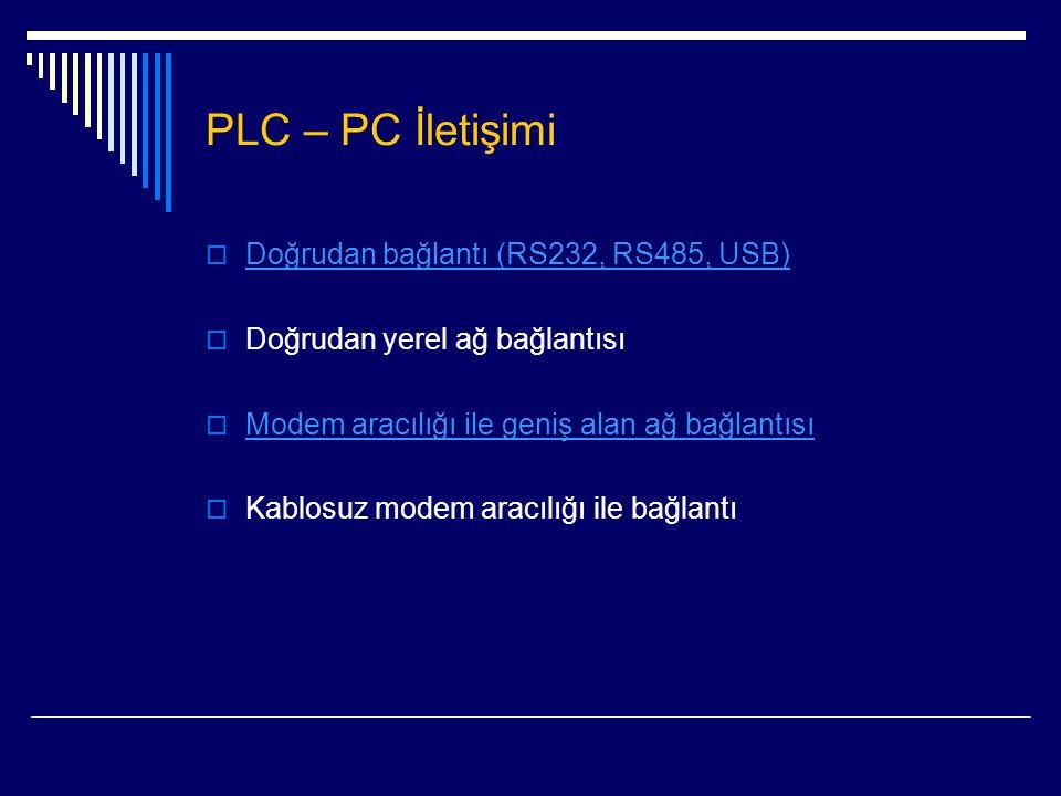 PLC – PC İletişimi  Doğrudan bağlantı (RS232, RS485, USB) Doğrudan bağlantı (RS232, RS485, USB)  Doğrudan yerel ağ bağlantısı  Modem aracılığı ile