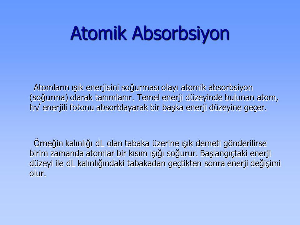 Atomik Absorbsiyon Atomların ışık enerjisini soğurması olayı atomik absorbsiyon (soğurma) olarak tanımlanır. Temel enerji düzeyinde bulunan atom, h√ e