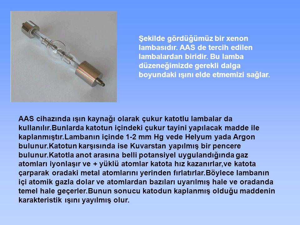 Şekilde gördüğümüz bir xenon lambasıdır. AAS de tercih edilen lambalardan biridir. Bu lamba düzeneğimizde gerekli dalga boyundaki ışını elde etmemizi