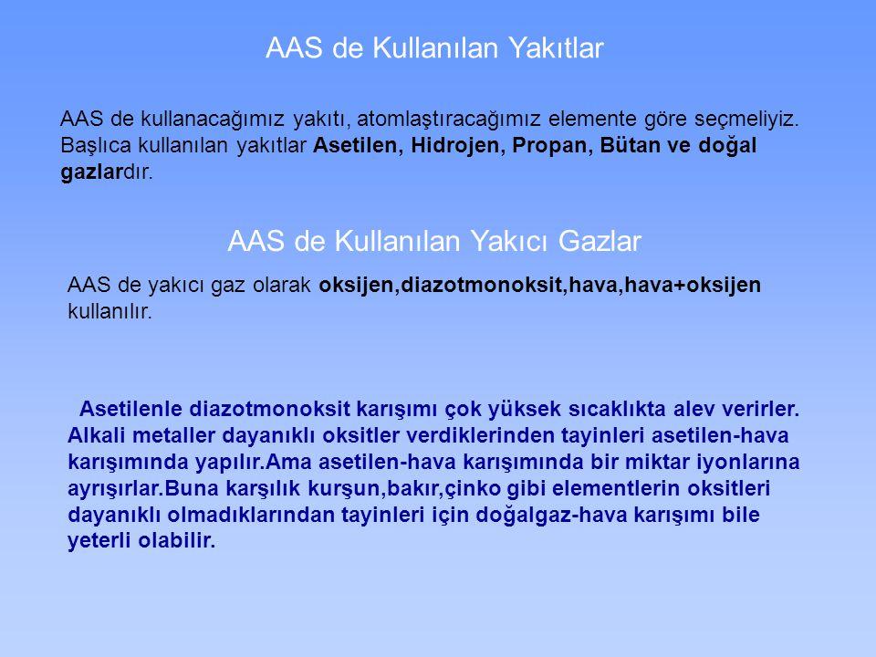 AAS de Kullanılan Yakıtlar AAS de kullanacağımız yakıtı, atomlaştıracağımız elemente göre seçmeliyiz.