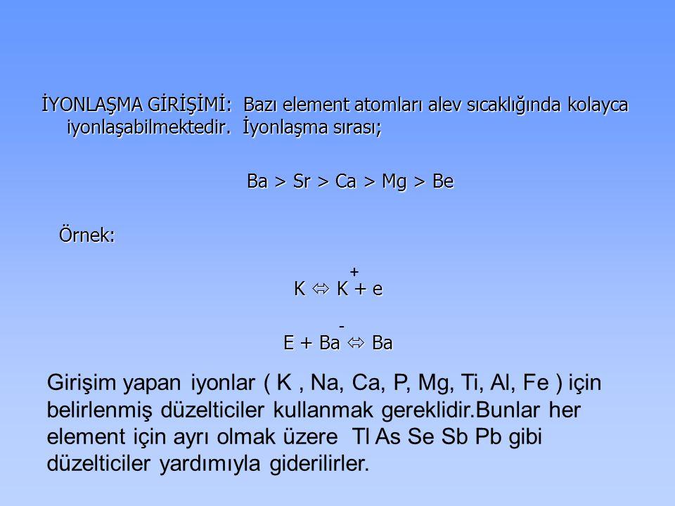 İYONLAŞMA GİRİŞİMİ: Bazı element atomları alev sıcaklığında kolayca iyonlaşabilmektedir. İyonlaşma sırası; Ba > Sr > Ca > Mg > Be Ba > Sr > Ca > Mg >