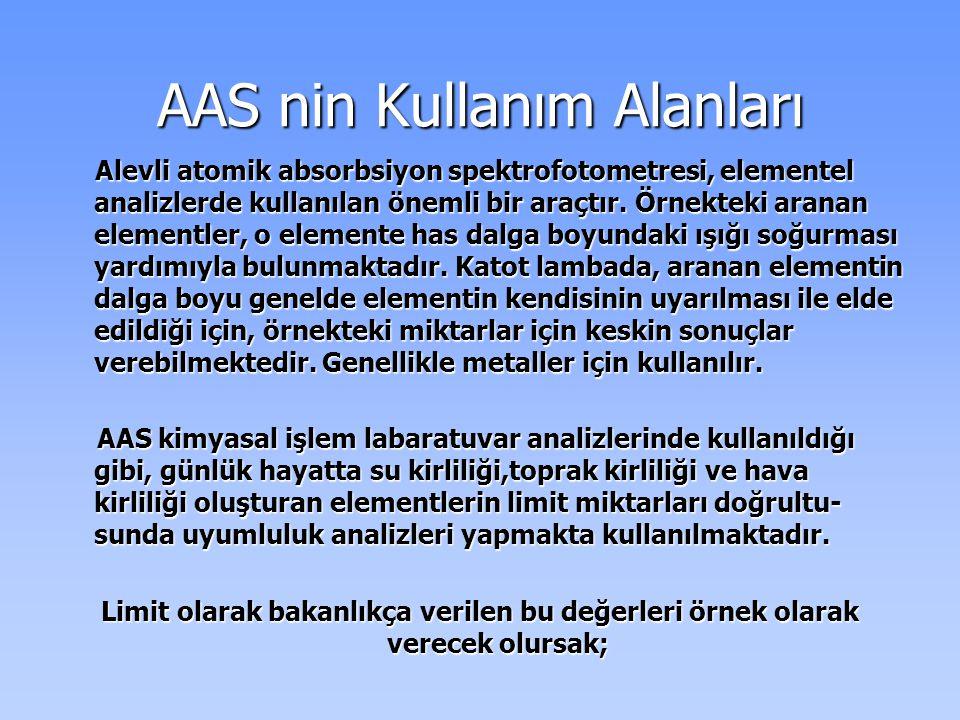 AAS nin Kullanım Alanları Alevli atomik absorbsiyon spektrofotometresi, elementel analizlerde kullanılan önemli bir araçtır. Örnekteki aranan elementl