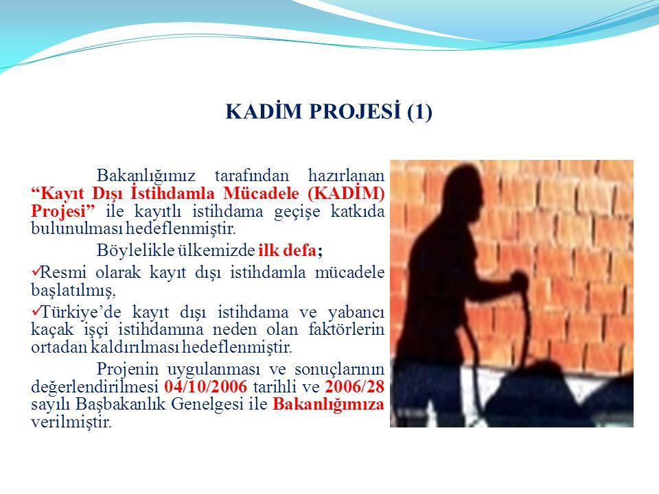 """Bakanlığımız tarafından hazırlanan """"Kayıt Dışı İstihdamla Mücadele (KADİM) Projesi"""" ile kayıtlı istihdama geçişe katkıda bulunulması hedeflenmiştir. B"""